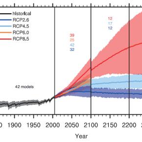 Jožo Pecho: Zvyšující se extrémnost počasí prověří naše limity adaptace